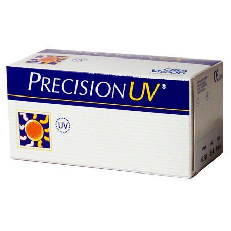 Blog: Soczewki Precision UV